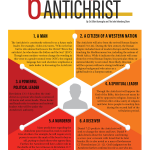 6 Traits of the Coming Antichrist – Printable Resource