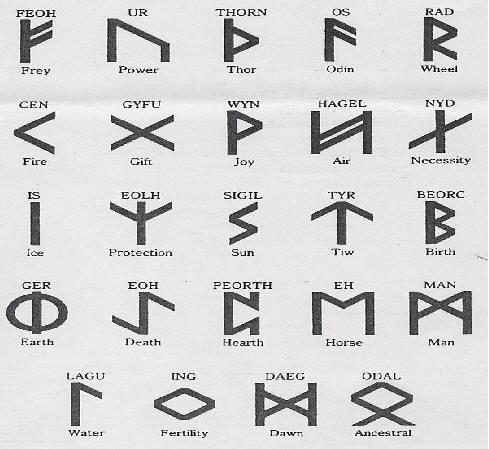 The Mystery Of Runes John Ankerberg Show John Ankerberg Show